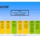 Конвенция COTIF